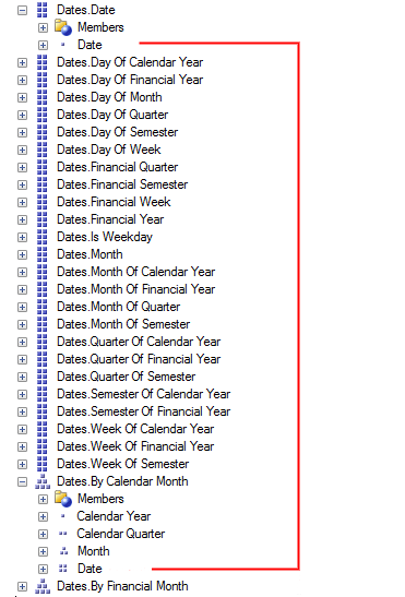 Linking Date attribute member with corresponding hierarchy